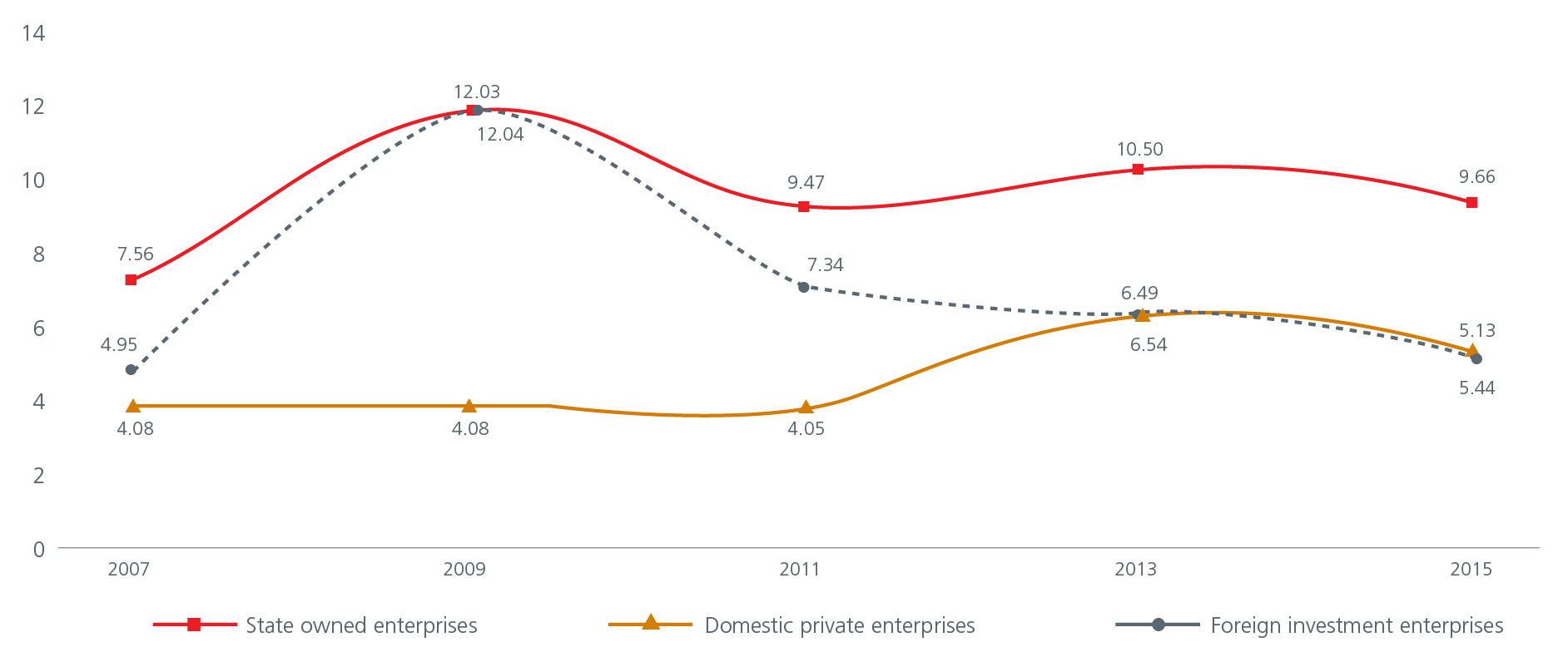 charting-the-growth-of-vietnam-s-private-sector-fig1